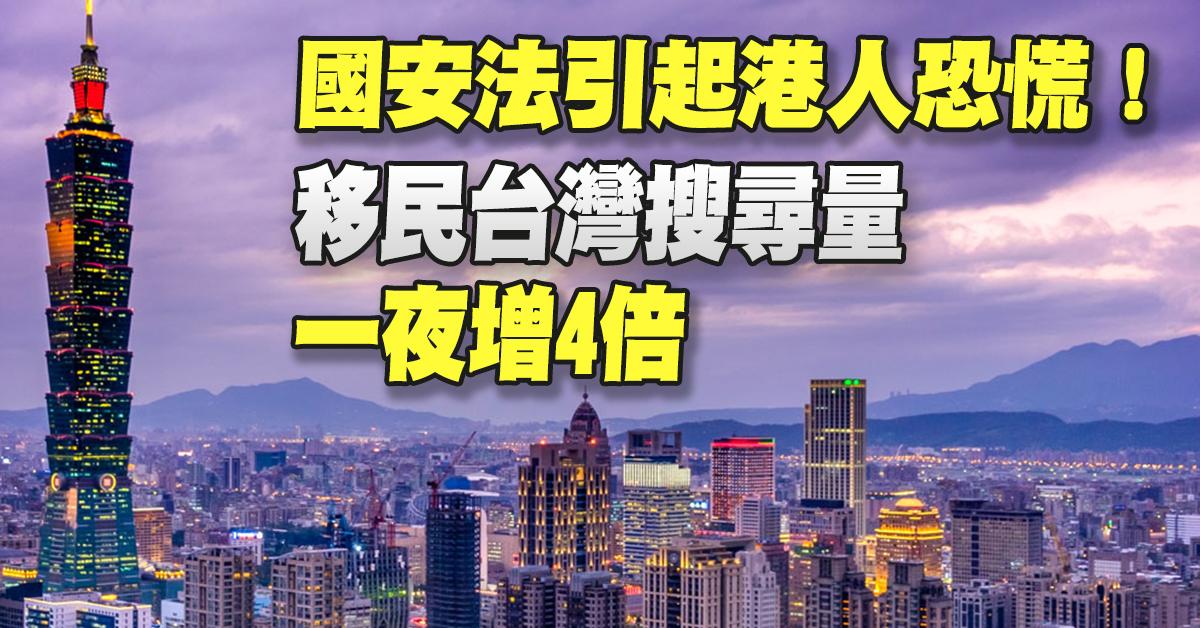 移民台灣2020